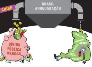 FMI: gasto do Brasil com juros da  dívida pública é o 3º maior do mundo